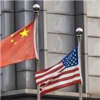 중국,미국,성장,생산성,경제,추세