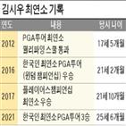 김시우,투어,우승,선수,버디,최경주,공동
