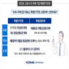 중소기업,코로나19,지원,특별만기연장