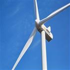 한화건설,사업,에너지,풍력,작년,발전단지,규모,친환경,경영