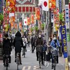확진,일본,긴급사태,속도