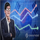 한국,올해,유지,회복,S&P,부채