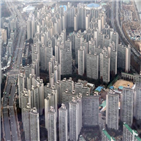 종부세,서울시,증가율
