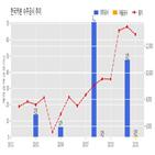 한국카본,기사