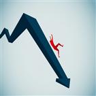 하락,전날,시장,거래,상승,인플레이션,급락,금호석유,증시,지수