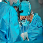 진균성,제품,수술,사용,환자,유니메드제약