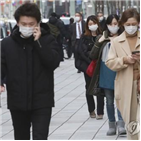 일본,긴급사태,확진,수준,증가,회분