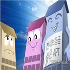 세입자,전세보증금,작년,금액,보증금,서울보증