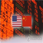 중국,미국,투자금지,트럼프,블랙리스트,대통령