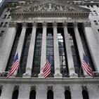 소식,매출,조정,미국,주가,발표,투자의견,달러,하락,상승