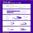 중고차,캐스팅,판매,서비스,지역,플랫폼