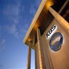 KBS,직원,1억,이상,논란