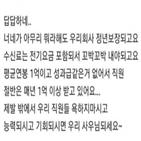 KBS,직원,연봉,1억,수신료,국민,억대