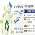 플라스틱,중국,국내,바이오플라스틱,제품,일회용,개발,지난해,계획,성공