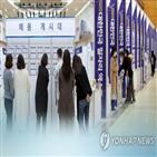 양극화,소비,한국,기관,상황,부문,코로나19,성장률,고용