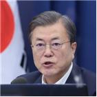 대통령,KBS,방송,생일
