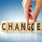 변액보험,펀드,가입자,운용,지시,지난해,수익률,상품,투자,이상