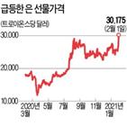 가격,상품시장,최근