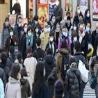 긴급사태,일본,연장,코로나19,감염자,신규,정부
