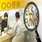 펀드,보호,투자자,수준,판매절차