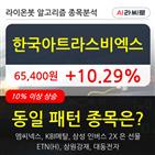한국아트라스비엑스,상승세,기사,보이