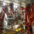 브라질,산업생산