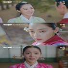 조화진,철인왕후,철종,김소용,모습