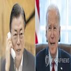 대통령,한국,보고서,바이든,요구