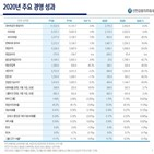 순이익,작년,증가,관련,라임,손실,신한금융지주