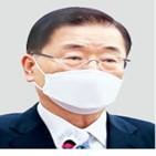 북한,미국,결렬,영변,폐기