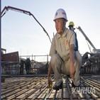 중국,프로젝트,일대일,보고서