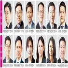 변호사,거래,김앤장,인수,자문,매각,인텔,컨설팅