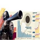 종목,실적,전망치,편입,지수,예상,올해,개선,영업이익,최근