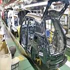 생산,자동차,인도,멕시코,한국