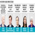 중국,쿼드,미국,인도,일본,장관,바이든,정상회의,홍콩,행정부