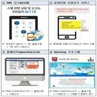 불법,스팸,코로나19,국민,점검