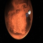 화성,착륙,궤도,미국,로버,진입,성공,시도,중국,우주