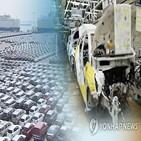 생산,감소,한국,자동차