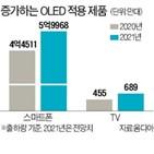 패널,LG디스플레이,투자,스마트폰,중국,공장