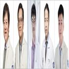 코로나19,림프구감소증,환자,중증,치료
