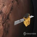 화성,아랍권,진입,궤도,성공,미국,우주,화성탐사선