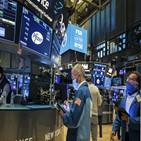 상승,물가,예상,시장,미국,0.3,기업,지속,파월,의장