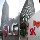 배터리,미국,SK이노베이션,영업비밀,침해,LG에너지솔루션,결정,SK,LG,전기차
