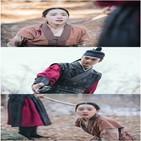 김소용,철인왕후,철종,위기,김병인,공개