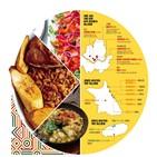 음식,요리,스웨덴,메뉴,졸로프,한국인