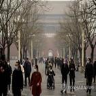 춘제,중국,베이징,소비,기록,도시,이동,최고,공원