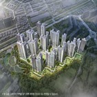 규모,단지,아파트,대단지,경기도,용인시,1500가구,이상,지난해
