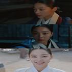 캐릭터,KBS,철종,조화진