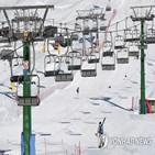 스키장,변이,개장,바이러스,우려,이탈리아