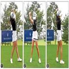 체중,스윙,이동,오른발,회전,실수,몰리나리